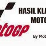 Point Hasil Klasemen MotoGP 2018 Andrea DOVIZIOSO Menang
